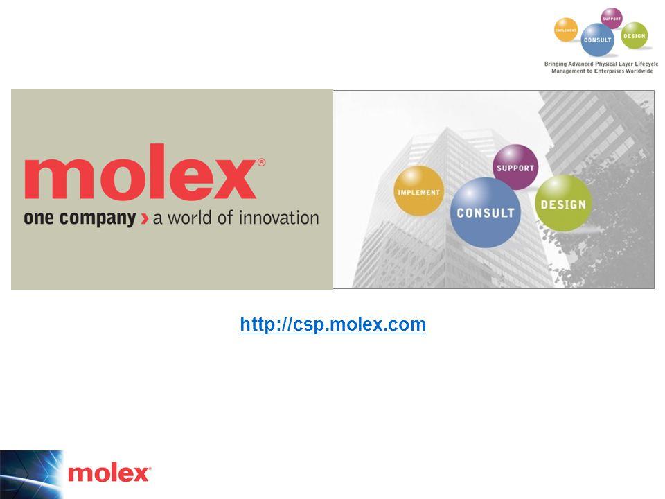 http://csp.molex.com
