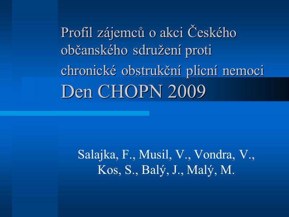 Den CHOPN 2009 - závěry akce Den CHOPN se setkává s relativně vysokým zájmem veřejnosti získané údaje naznačují, že akce oslovuje především osoby s velmi mírnými, začínajícími respiračními potížemi dosud bez významné odezvy v parametrech plicní funkce tyto osoby se jeví být optimální cílovou skupinou pro intervence zaměřené na prevenci rozvoje CHOPN je zřejmé, že akce Den CHOPN plní svůj cíl
