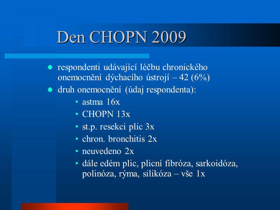 Den CHOPN 2009 respondenti udávající léčbu chronického onemocnění dýchacího ústrojí – 42 (6%) druh onemocnění (údaj respondenta): astma 16x CHOPN 13x