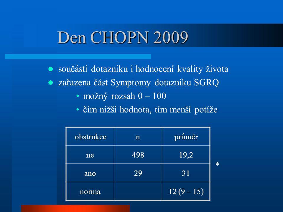 Den CHOPN 2009 součástí dotazníku i hodnocení kvality života zařazena část Symptomy dotazníku SGRQ možný rozsah 0 – 100 čím nižší hodnota, tím menší p