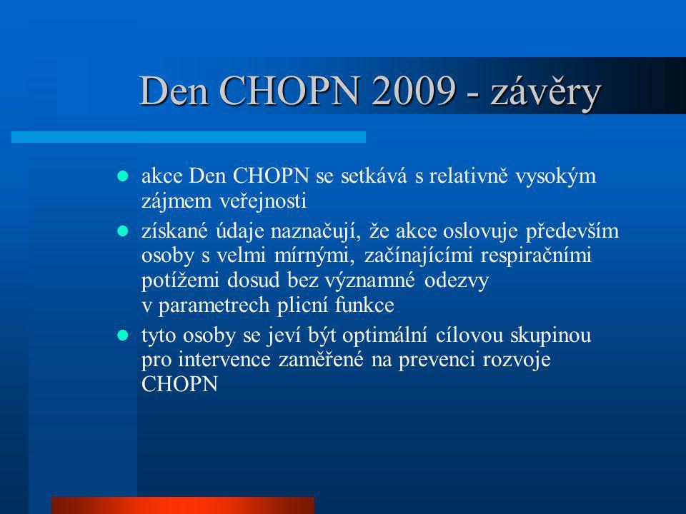 Den CHOPN 2009 - závěry akce Den CHOPN se setkává s relativně vysokým zájmem veřejnosti získané údaje naznačují, že akce oslovuje především osoby s ve