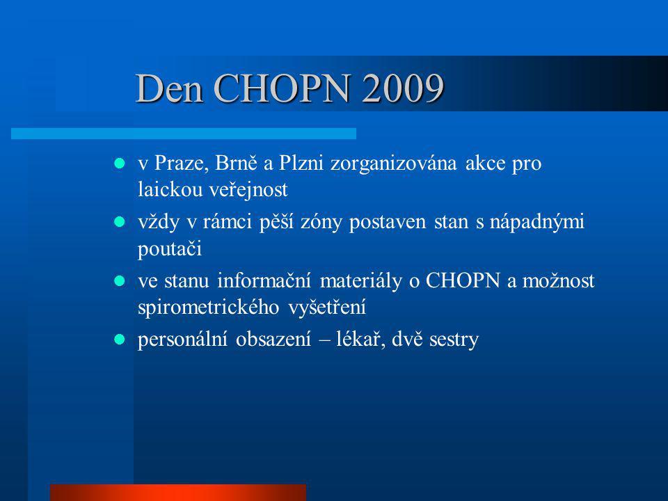 Den CHOPN 2009 v roce 2009 navíc zájemcům rozdáván dotazník s žádostí o vyplnění cíl dotazníku – zjistit spektrum nemocných, kteří shledávají atraktivní nechat se spirometricky vyšetřit odpovědi z dotazníku spárovány s výsledky vyšetření plicní funkce při zachování anonymity vyšetřených