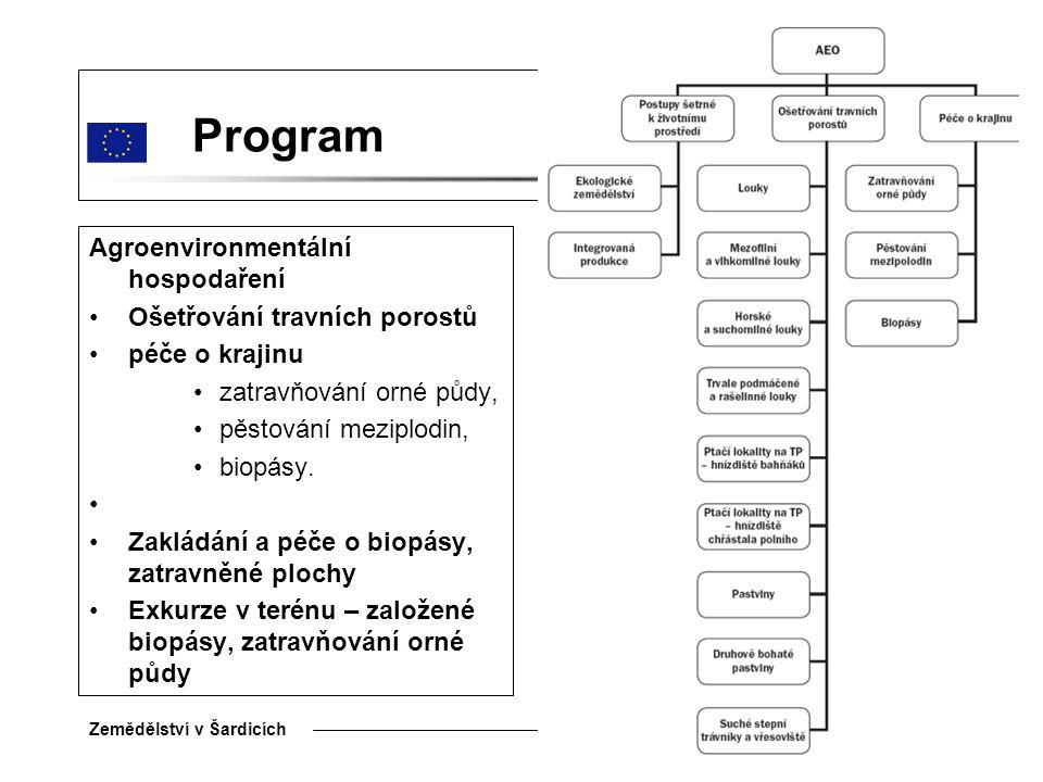 Zemědělství v Šardicích Program Agroenvironmentální hospodaření Ošetřování travních porostů péče o krajinu zatravňování orné půdy, pěstování meziplodin, biopásy.