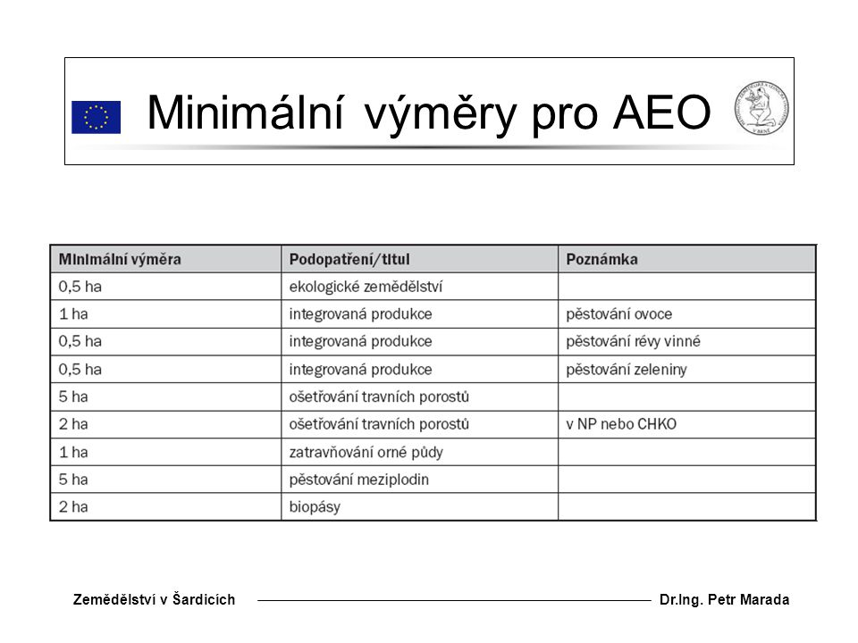 Dr.Ing. Petr MaradaZemědělství v Šardicích Minimální výměry pro AEO