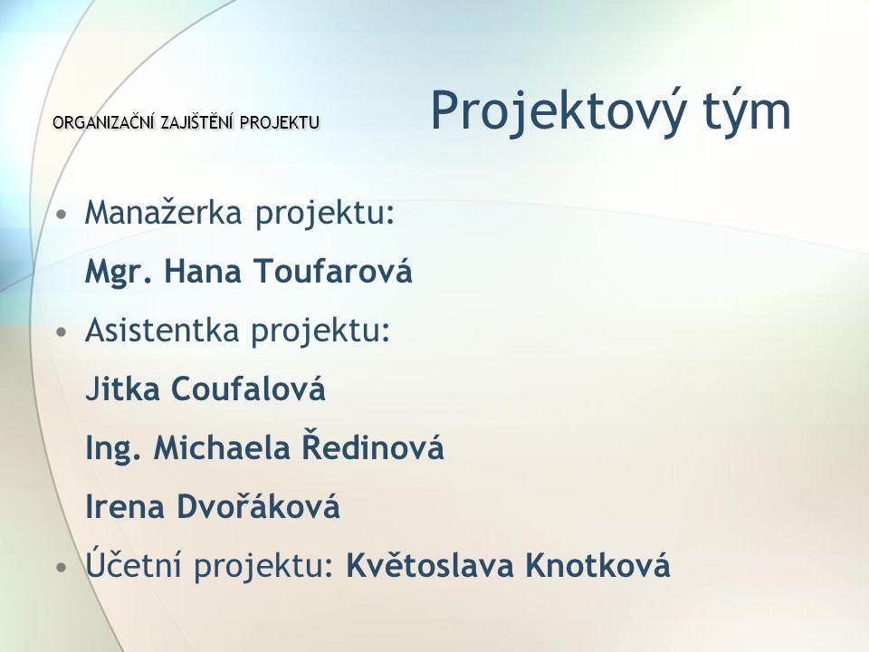 Manažerka projektu: Mgr.Hana Toufarová Asistentka projektu: Jitka Coufalová Ing.