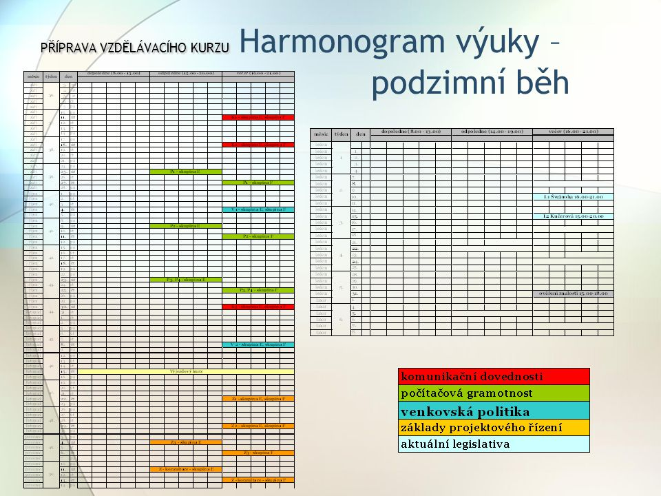 PŘÍPRAVA VZDĚLÁVACÍHO KURZU PŘÍPRAVA VZDĚLÁVACÍHO KURZU Harmonogram výuky – podzimní běh