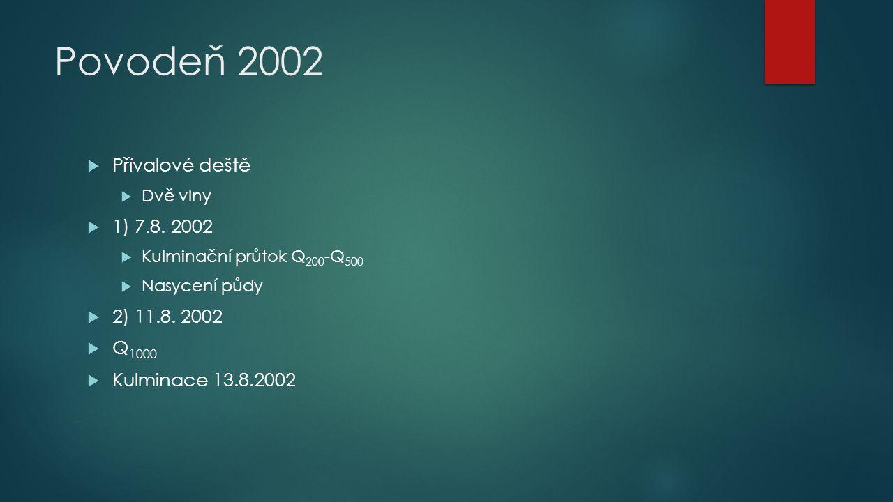 Povodeň 2002  Přívalové deště  Dvě vlny  1) 7.8. 2002  Kulminační průtok Q 200 -Q 500  Nasycení půdy  2) 11.8. 2002  Q 1000  Kulminace 13.8.20