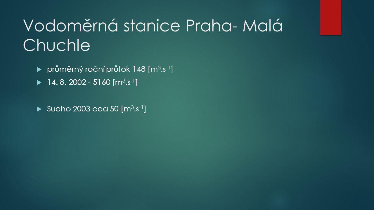 Vodoměrná stanice Praha- Malá Chuchle  průměrný roční průtok 148 [m 3.s -1 ]  14. 8. 2002 - 5160 [m 3.s -1 ]  Sucho 2003 cca 50 [m 3.s -1 ]