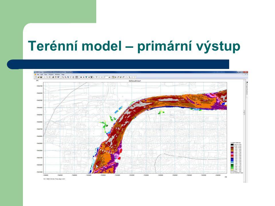 Terénní model - rychlost