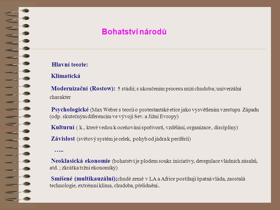 Výsledky: EVROPA