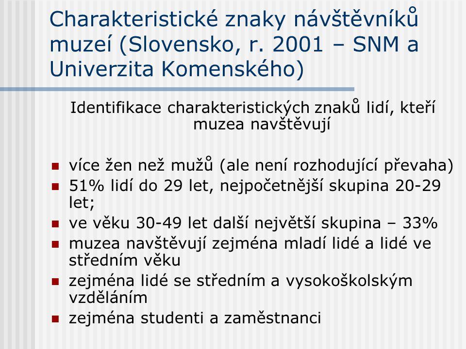 Charakteristické znaky návštěvníků muzeí (Slovensko, r. 2001 – SNM a Univerzita Komenského) Identifikace charakteristických znaků lidí, kteří muzea na
