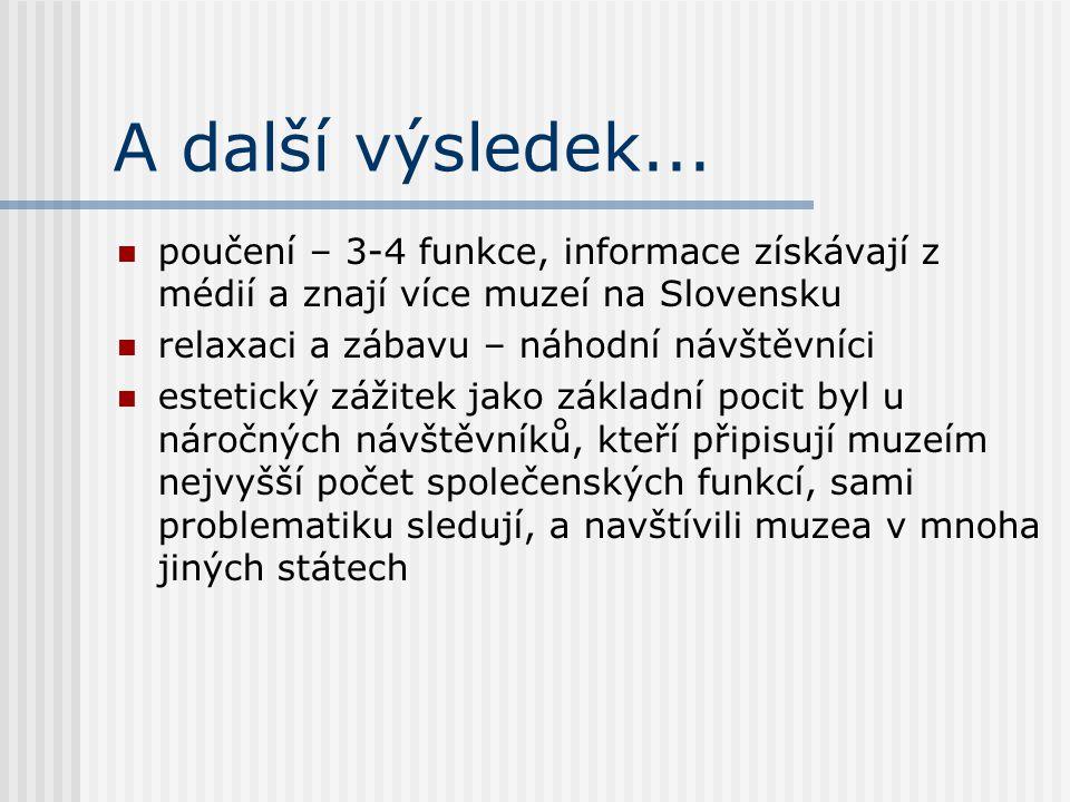 A další výsledek... poučení – 3-4 funkce, informace získávají z médií a znají více muzeí na Slovensku relaxaci a zábavu – náhodní návštěvníci estetick