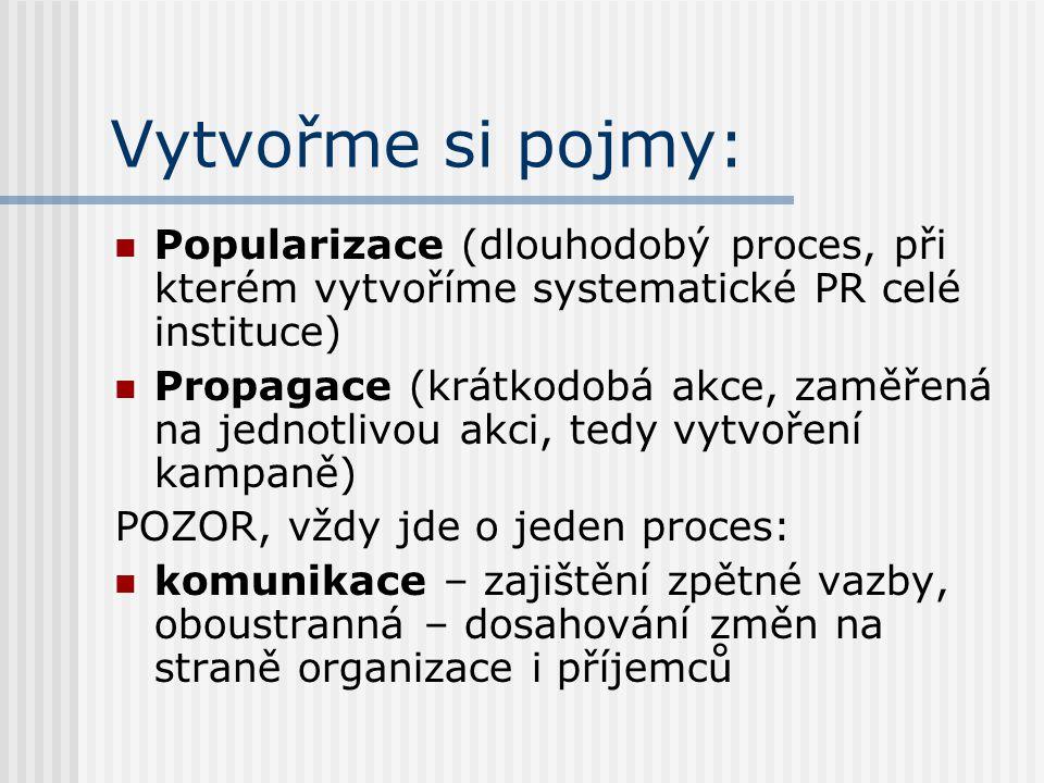 Vytvořme si pojmy: Popularizace (dlouhodobý proces, při kterém vytvoříme systematické PR celé instituce) Propagace (krátkodobá akce, zaměřená na jedno