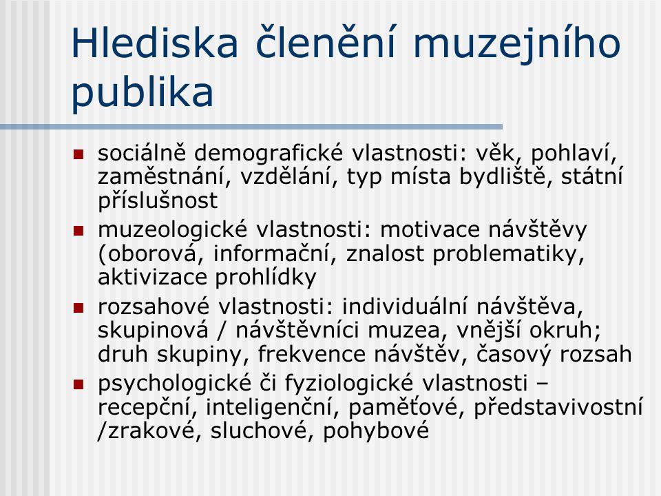 Public Relations (PR) vytvoření dobrého jména (vnější a vnitřní) struktura systému PR cíle PR lidé a orgány, které PR produkují organizace práce prostředky a informace