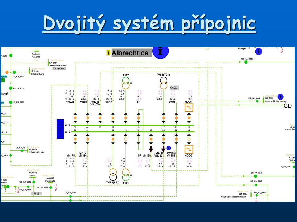 Dvojitý systém přípojnic
