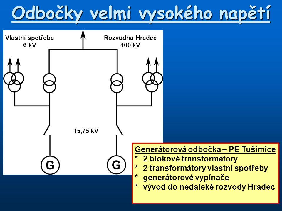 Odbočky velmi vysokého napětí 15,75 kV Rozvodna Hradec 400 kV Vlastní spotřeba 6 kV Generátorová odbočka – PE Tušimice *2 blokové transformátory *2 tr