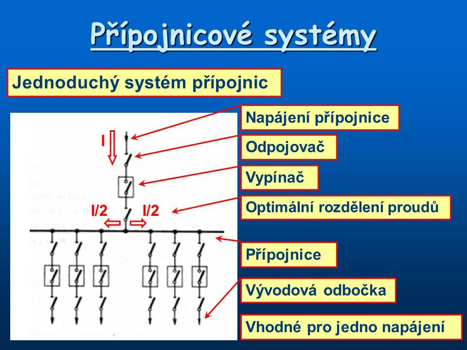 Přípojnicové systémy Jednoduchý systém přípojnic Odpojovač Vypínač Napájení přípojnice Přípojnice Vývodová odbočka Optimální rozdělení proudů I I/2 Vh