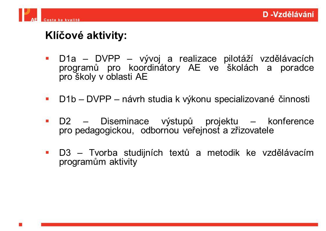 D -Vzdělávání Klíčové aktivity:  D1a – DVPP – vývoj a realizace pilotáží vzdělávacích programů pro koordinátory AE ve školách a poradce pro školy v oblasti AE  D1b – DVPP – návrh studia k výkonu specializované činnosti  D2 – Diseminace výstupů projektu – konference pro pedagogickou, odbornou veřejnost a zřizovatele  D3 – Tvorba studijních textů a metodik ke vzdělávacím programům aktivity
