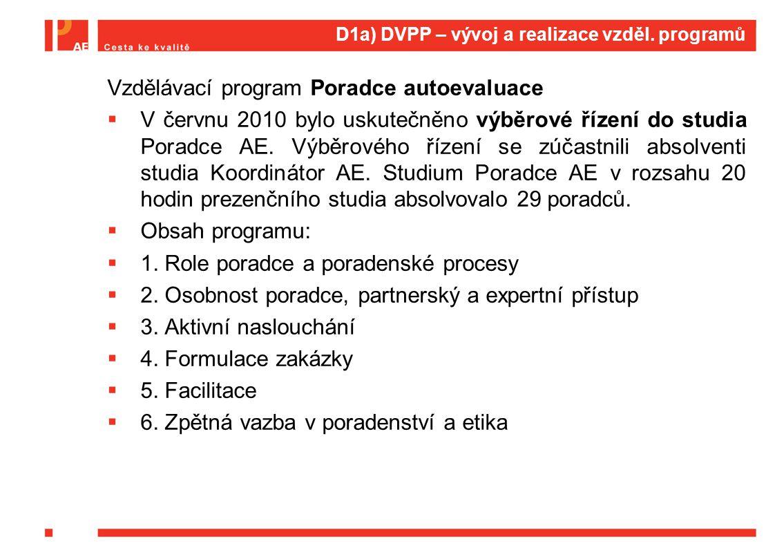 D1a) DVPP – vývoj a realizace vzděl.