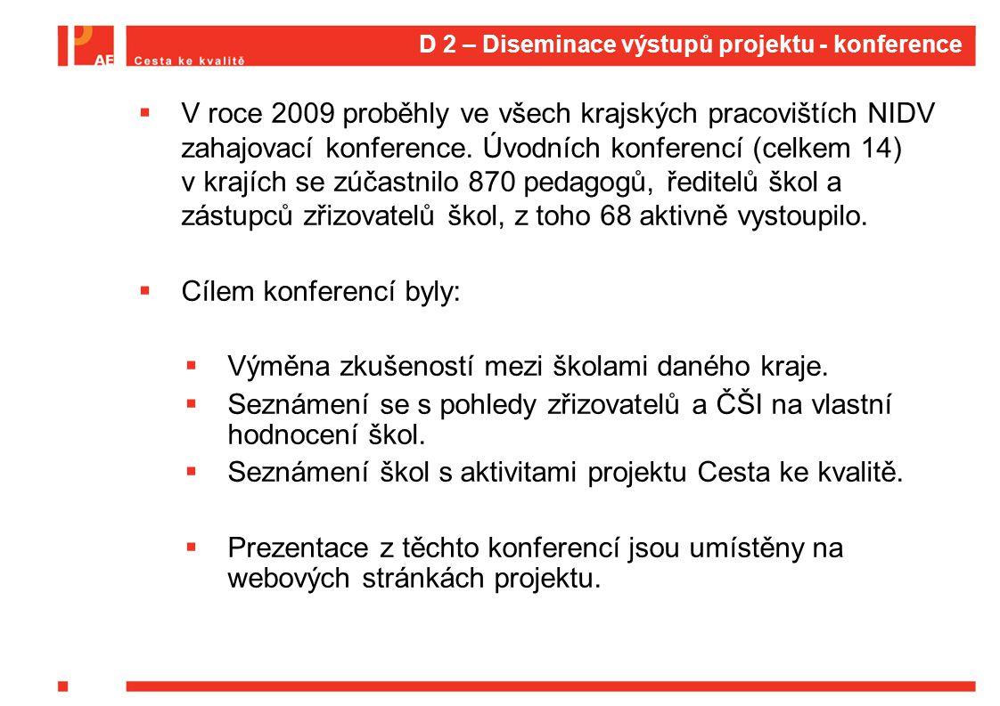 D 2 – Diseminace výstupů projektu - konference  V roce 2009 proběhly ve všech krajských pracovištích NIDV zahajovací konference.