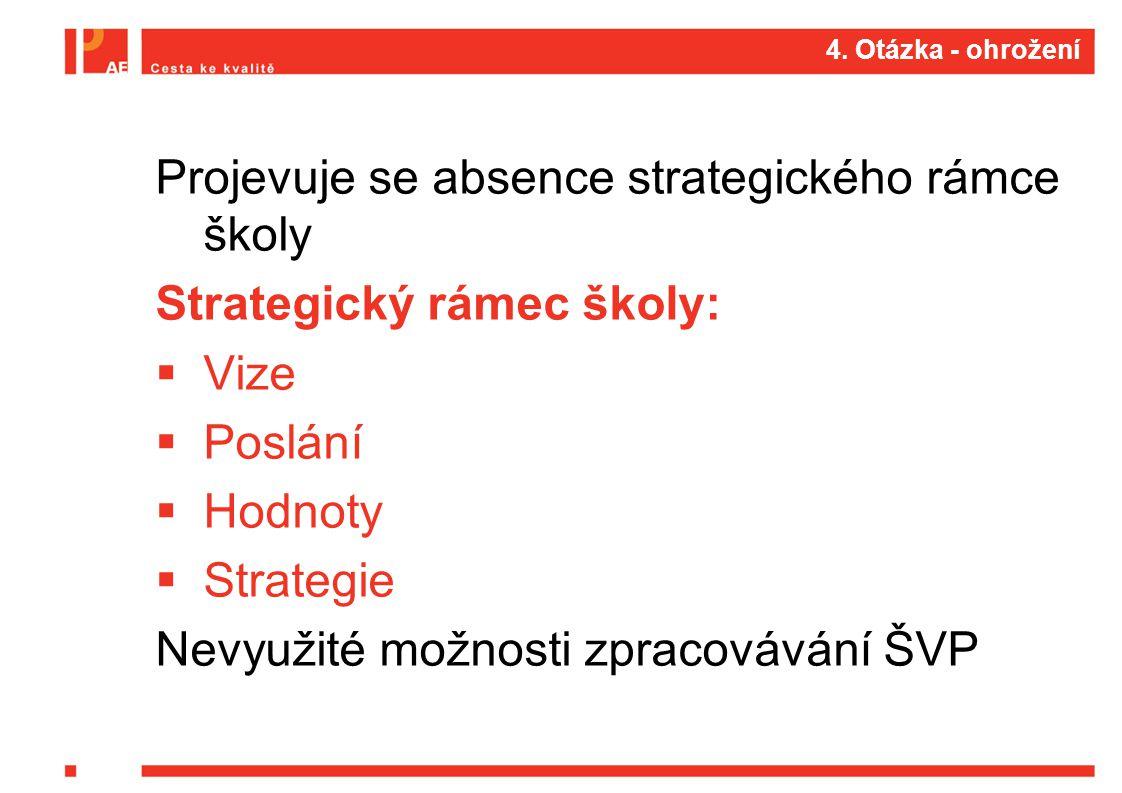 4. Otázka - ohrožení Projevuje se absence strategického rámce školy Strategický rámec školy:  Vize  Poslání  Hodnoty  Strategie Nevyužité možnosti