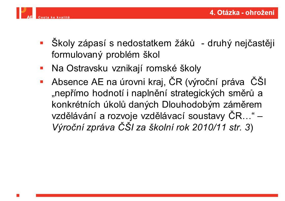 4. Otázka - ohrožení  Školy zápasí s nedostatkem žáků - druhý nejčastěji formulovaný problém škol  Na Ostravsku vznikají romské školy  Absence AE n