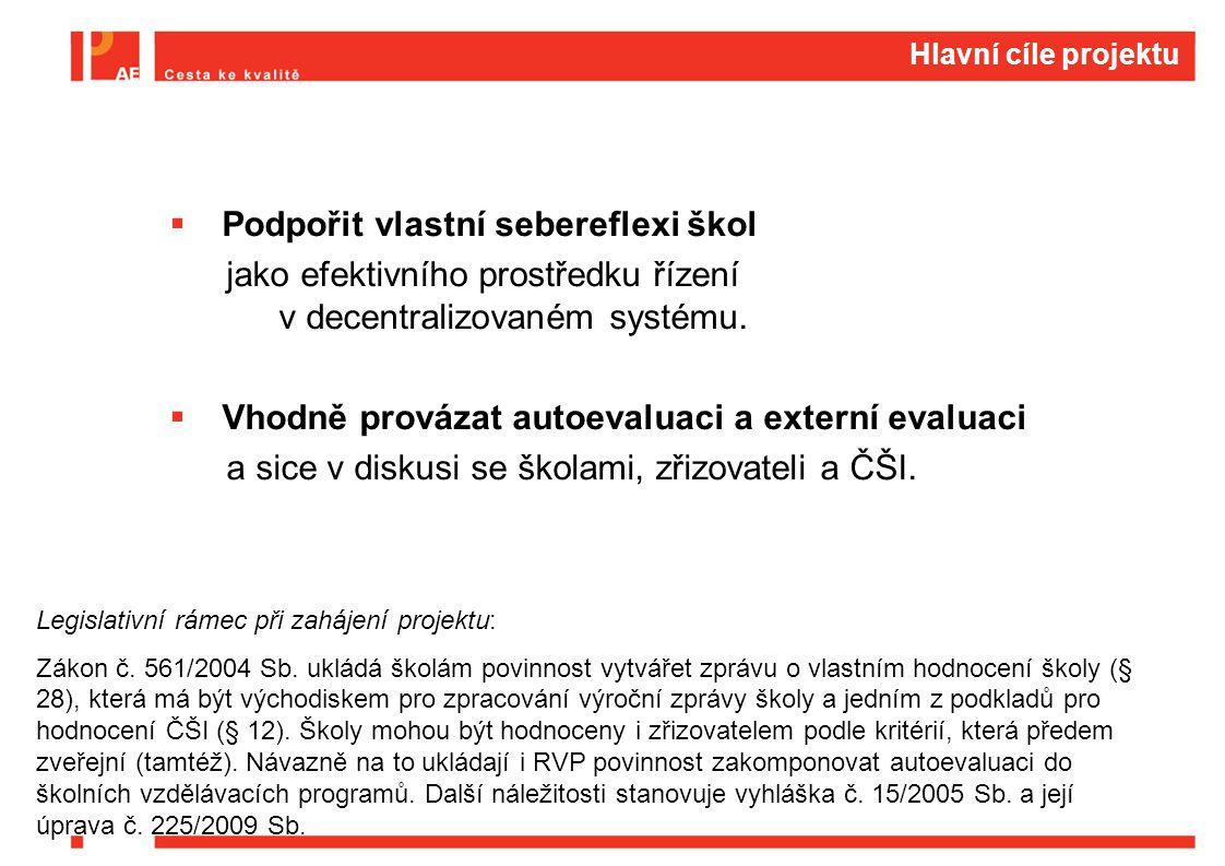 Legislativní rámec a jeho chystaná proměna Aktuálně platný školský zákon (Zákon č.