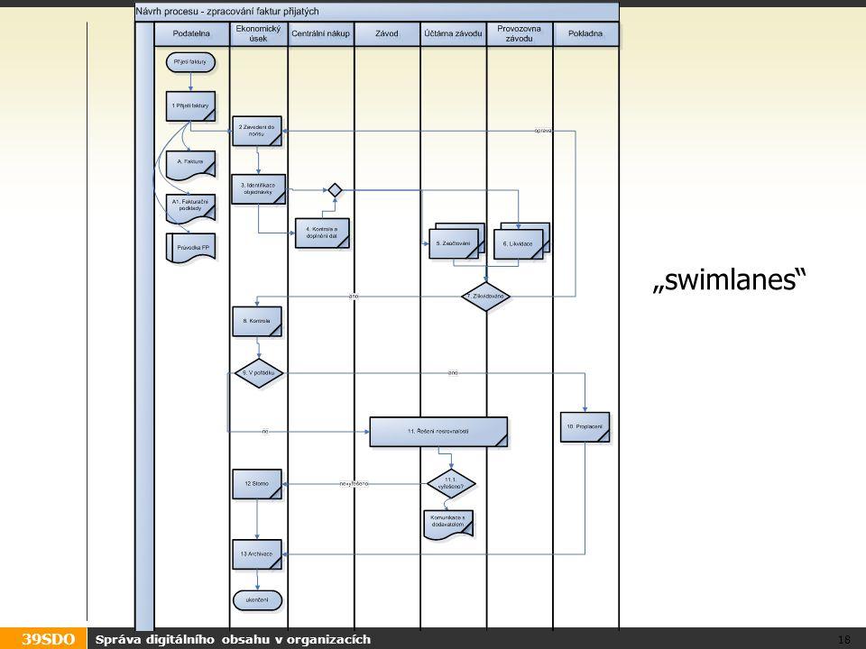 "39SDO Správa digitálního obsahu v organizacích 18 ""swimlanes"""