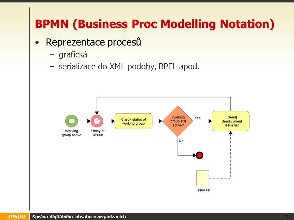 39SDO BPMN (Business Proc Modelling Notation) Reprezentace procesů –grafická –serializace do XML podoby, BPEL apod. Správa digitálního obsahu v organi