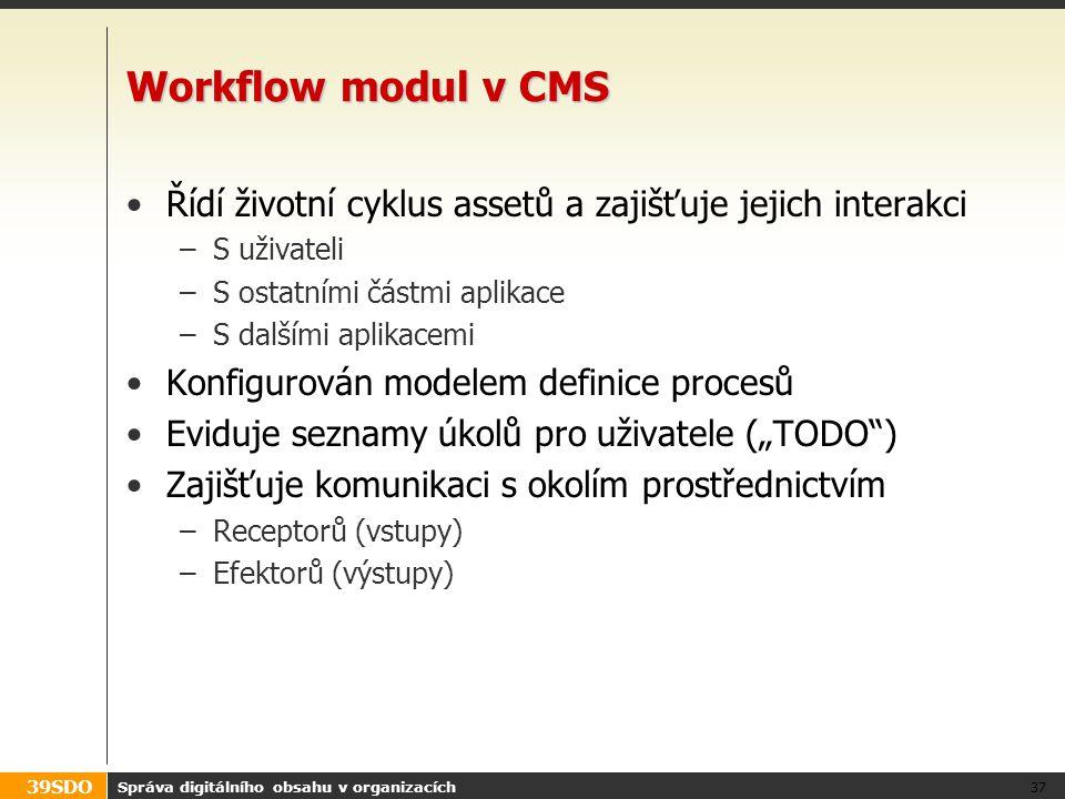 39SDO Workflow modul v CMS Řídí životní cyklus assetů a zajišťuje jejich interakci –S uživateli –S ostatními částmi aplikace –S dalšími aplikacemi Kon