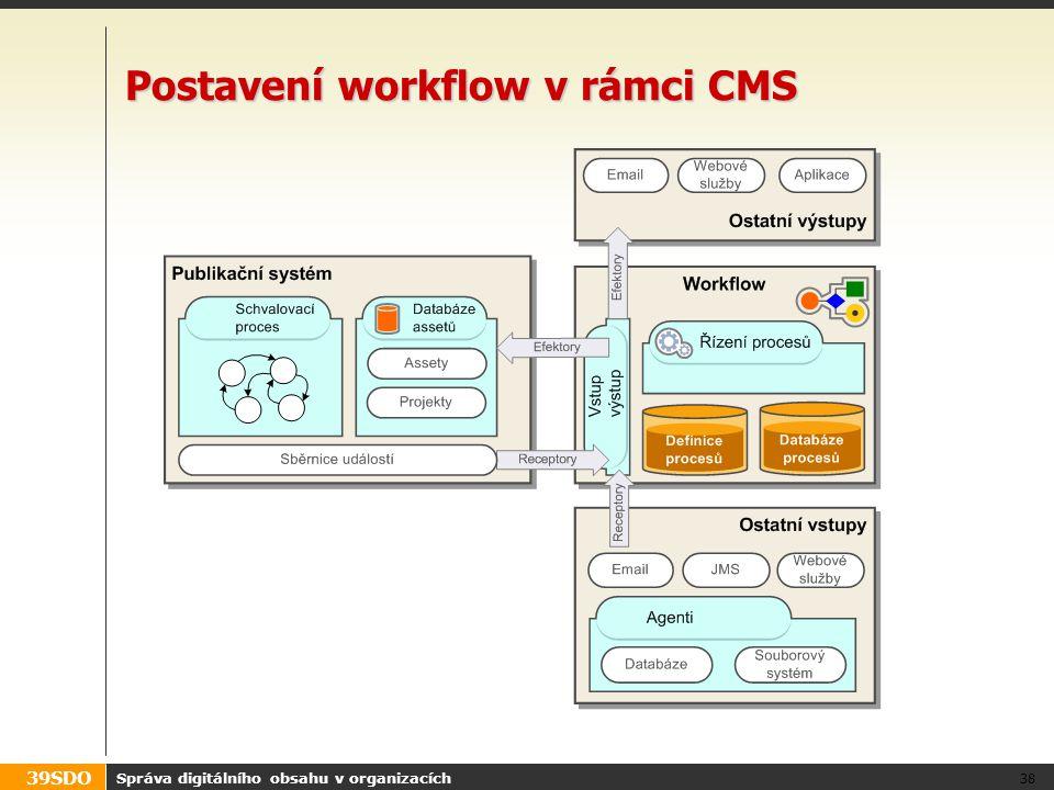 39SDO Správa digitálního obsahu v organizacích 38 Postavení workflow v rámci CMS