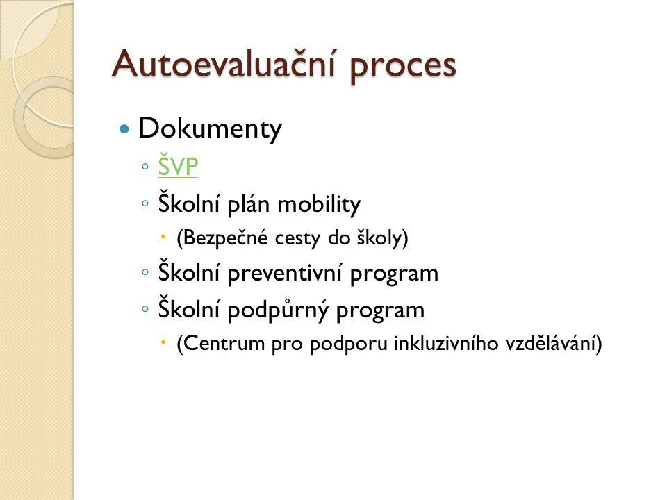 Autoevaluační proces Dokumenty ◦ ŠVP ŠVP ◦ Školní plán mobility  (Bezpečné cesty do školy) ◦ Školní preventivní program ◦ Školní podpůrný program  (