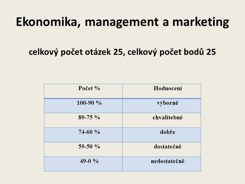 Ekonomika, management a marketing celkový počet otázek 25, celkový počet bodů 25 Počet %Hodnocení 100-90 %výborně 89-75 %chvalitebně 74-60 %dobře 59-50 %dostatečně 49-0 %nedostatečně