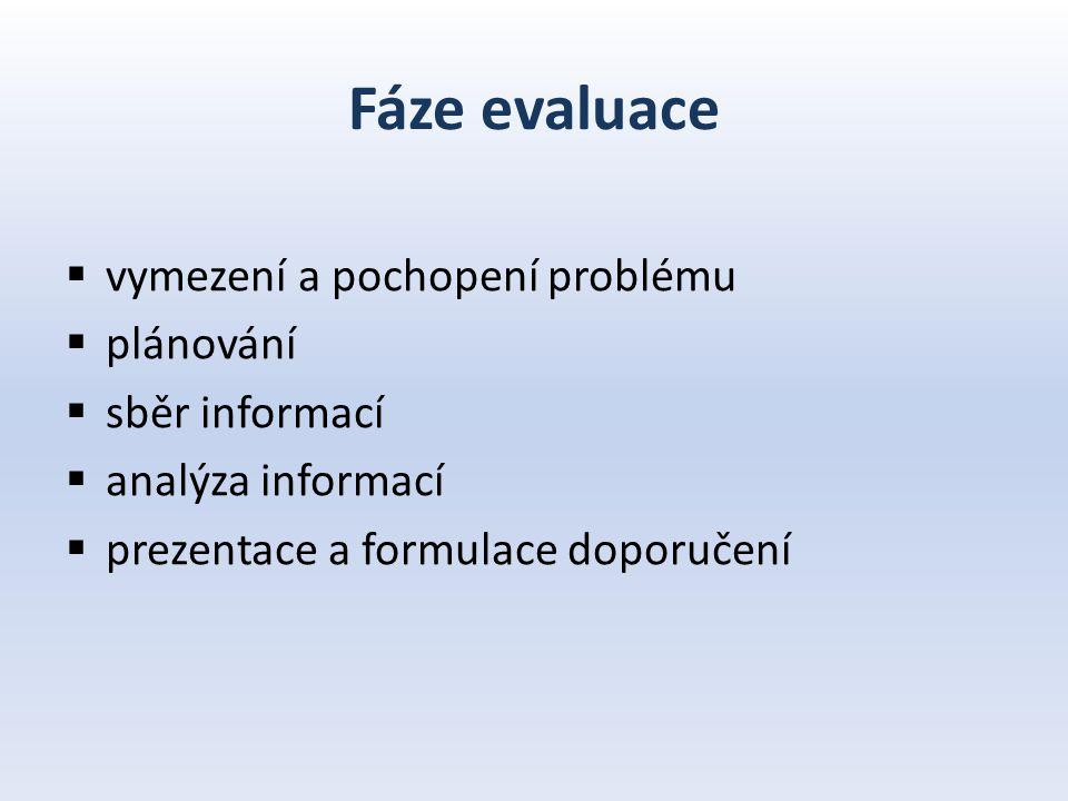 Fáze evaluace  vymezení a pochopení problému  plánování  sběr informací  analýza informací  prezentace a formulace doporučení