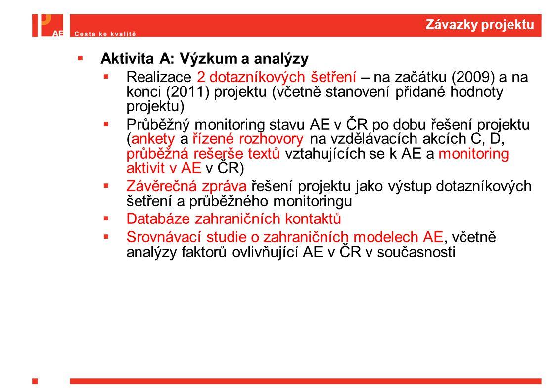 Závazky projektu  Aktivita A: Výzkum a analýzy  Realizace 2 dotazníkových šetření – na začátku (2009) a na konci (2011) projektu (včetně stanovení přidané hodnoty projektu)  Průběžný monitoring stavu AE v ČR po dobu řešení projektu (ankety a řízené rozhovory na vzdělávacích akcích C, D, průběžná rešerše textů vztahujících se k AE a monitoring aktivit v AE v ČR)  Závěrečná zpráva řešení projektu jako výstup dotazníkových šetření a průběžného monitoringu  Databáze zahraničních kontaktů  Srovnávací studie o zahraničních modelech AE, včetně analýzy faktorů ovlivňující AE v ČR v současnosti
