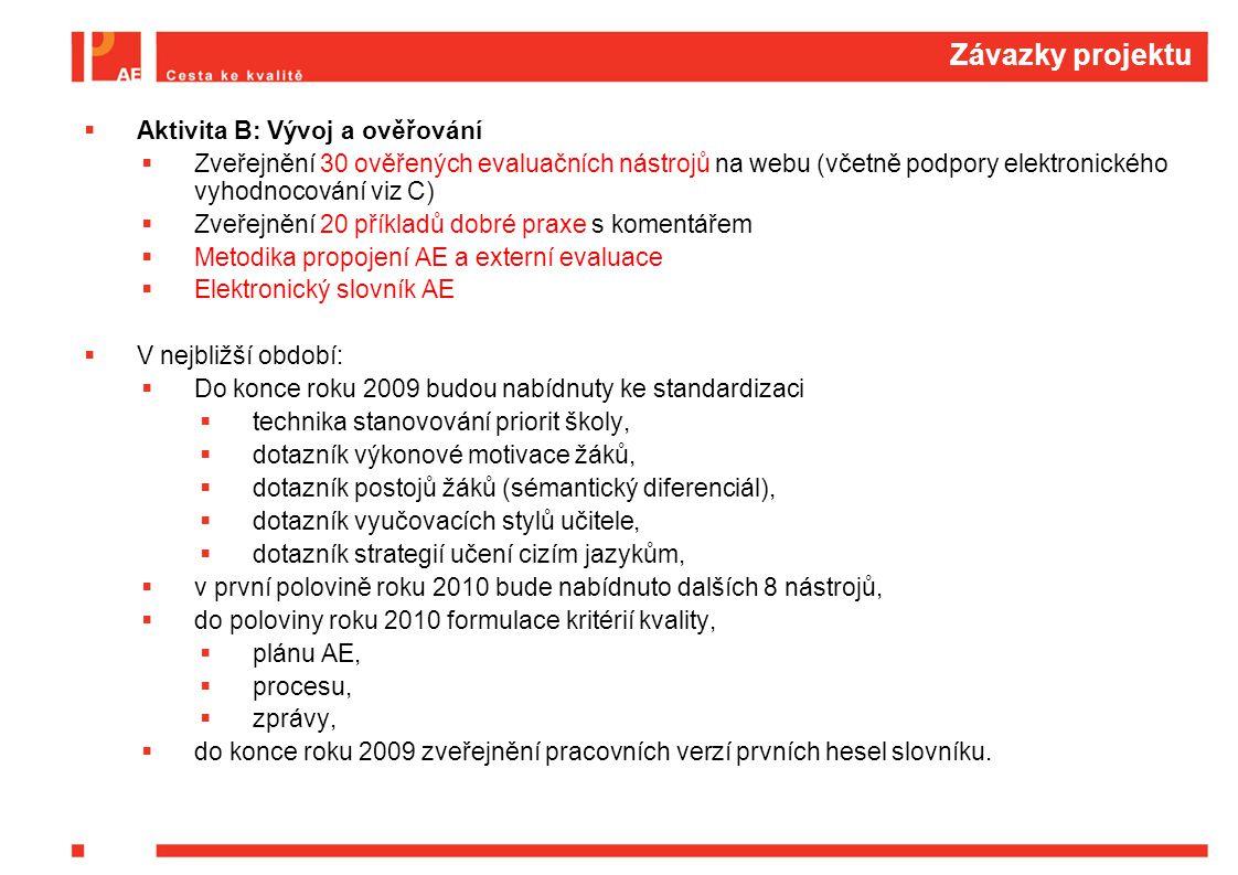 Závazky projektu  Aktivita B: Vývoj a ověřování  Zveřejnění 30 ověřených evaluačních nástrojů na webu (včetně podpory elektronického vyhodnocování viz C)  Zveřejnění 20 příkladů dobré praxe s komentářem  Metodika propojení AE a externí evaluace  Elektronický slovník AE  V nejbližší období:  Do konce roku 2009 budou nabídnuty ke standardizaci  technika stanovování priorit školy,  dotazník výkonové motivace žáků,  dotazník postojů žáků (sémantický diferenciál),  dotazník vyučovacích stylů učitele,  dotazník strategií učení cizím jazykům,  v první polovině roku 2010 bude nabídnuto dalších 8 nástrojů,  do poloviny roku 2010 formulace kritérií kvality,  plánu AE,  procesu,  zprávy,  do konce roku 2009 zveřejnění pracovních verzí prvních hesel slovníku.