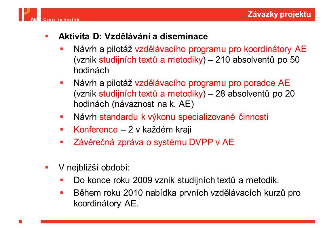 Závazky projektu  Aktivita D: Vzdělávání a diseminace  Návrh a pilotáž vzdělávacího programu pro koordinátory AE (vznik studijních textů a metodiky) – 210 absolventů po 50 hodinách  Návrh a pilotáž vzdělávacího programu pro poradce AE (vznik studijních textů a metodiky) – 28 absolventů po 20 hodinách (návaznost na k.
