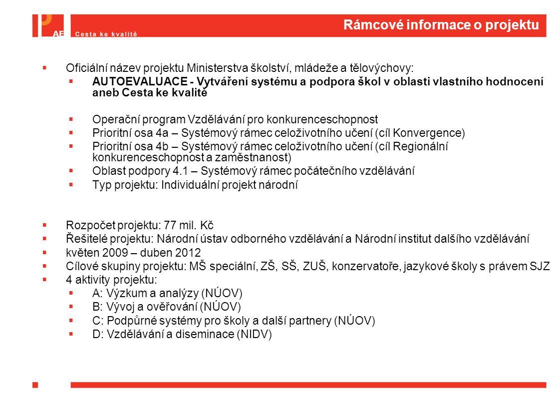 Rámcové informace o projektu  Oficiální název projektu Ministerstva školství, mládeže a tělovýchovy:  AUTOEVALUACE - Vytváření systému a podpora ško