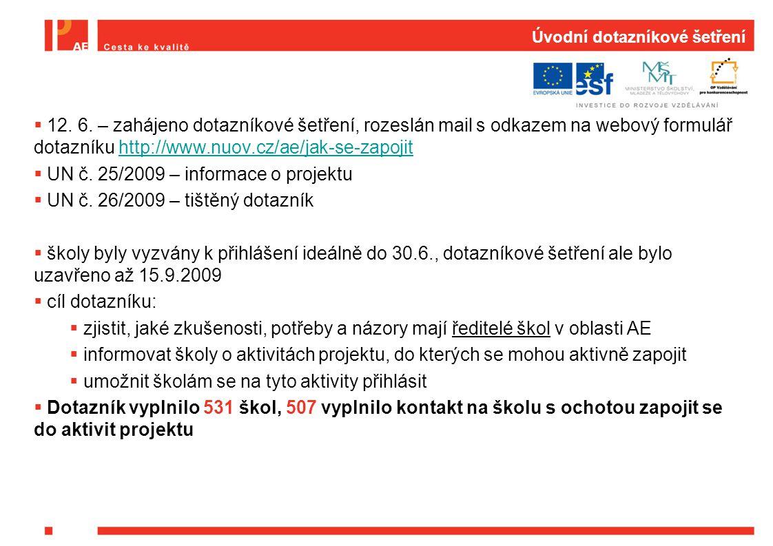  12. 6. – zahájeno dotazníkové šetření, rozeslán mail s odkazem na webový formulář dotazníku http://www.nuov.cz/ae/jak-se-zapojithttp://www.nuov.cz/a