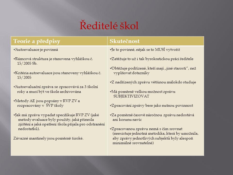 Teorie a předpisySkutečnost Autoevaluace je povinná Rámcová struktura je stanovena vyhláškou č. 15/2005 Sb. Kritéria autoevaluace jsou stanoveny vyhlá