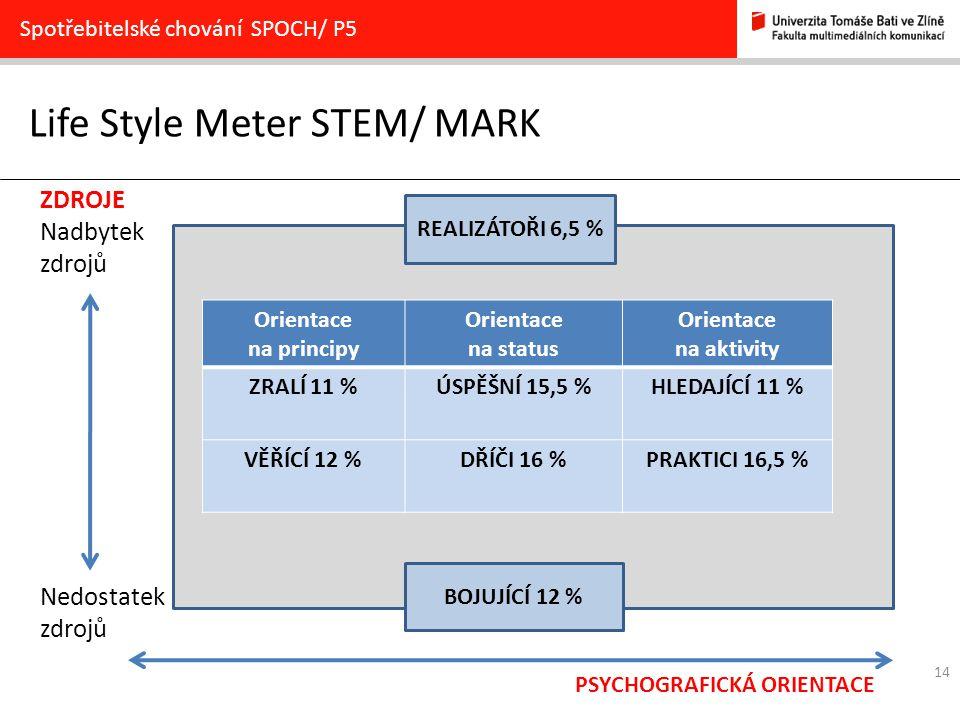 14 Life Style Meter STEM/ MARK Spotřebitelské chování SPOCH/ P5 ZDROJE Nadbytek zdrojů Nedostatek zdrojů Orientace na principy Orientace na status Ori