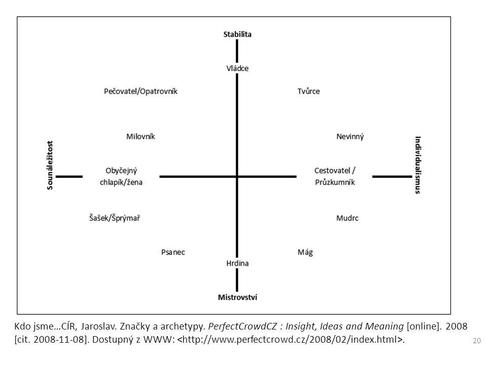 20 Kdo jsme…CÍR, Jaroslav. Značky a archetypy. PerfectCrowdCZ : Insight, Ideas and Meaning [online]. 2008 [cit. 2008-11-08]. Dostupný z WWW:.