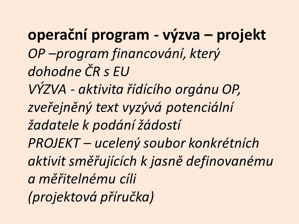 operační program - výzva – projekt OP –program financování, který dohodne ČR s EU VÝZVA - aktivita řídícího orgánu OP, zveřejněný text vyzývá potenciá