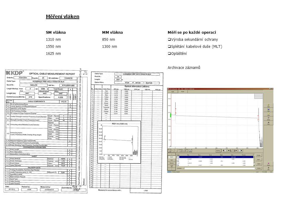 Měření vláken SM vláknaMM vlákna 1310 nm850 nm 1550 nm1300 nm 1625 nm Měří se po každé operaci  Výroba sekundární ochrany  Splétání kabelové duše (MLT)  Opláštění Archivace záznamů