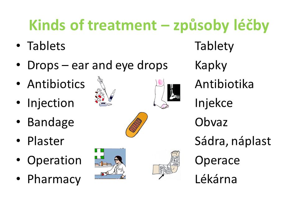 Kinds of treatment – způsoby léčby TabletsTablety Drops – ear and eye dropsKapky AntibioticsAntibiotika InjectionInjekce BandageObvaz PlasterSádra, náplast OperationOperace PharmacyLékárna
