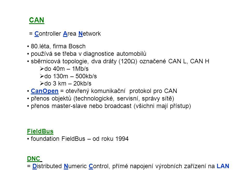 CAN = Controller Area Network 80.léta, firma Bosch používá se třeba v diagnostice automobilů sběrnicová topologie, dva dráty (120  ) označené CAN L, CAN H  do 40m – 1Mb/s o 130m – 500kb/s o 3 km – 20kb/s CanOpen = otevřený komunikační protokol pro CAN přenos objektů (technologické, servisní, správy sítě) přenos master-slave nebo broadcast (všichni mají přístup) FieldBus foundation FieldBus – od roku 1994 DNC = Distributed Numeric Control, přímé napojení výrobních zařízení na LAN