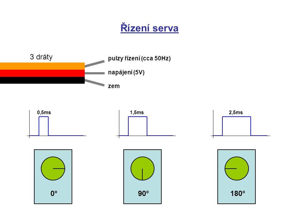 Řízení serva 3 dráty pulzy řízení (cca 50Hz) napájení (5V) zem 0,5ms 0° 1,5ms 90° 2,5ms 180°