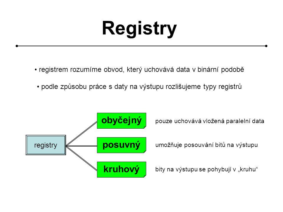 Obyčejný registr C Q D C Q D C Q D C Q D Q1Q1 Q2Q2 Q3Q3 Q0Q0 D1D1 D3D3 D0D0 D2D2 V okamžiku, kdy na hodinové vstupy C přijde náběžná hrana hodinového signálu, se data ze vstupů (D 0..D 3 ) zkopírují na výstupy (Q 0..Q 3 ) a zůstanou tam až do další náběžné hrany.