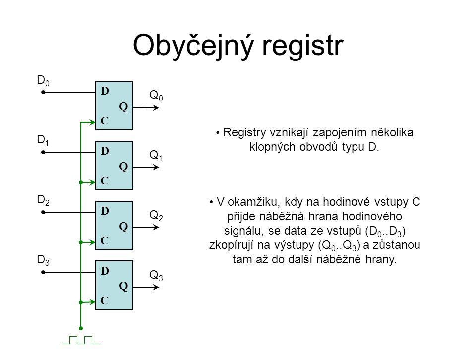 Obyčejný registr C Q D C Q D C Q D C Q D Q1Q1 Q2Q2 Q3Q3 Q0Q0 D1D1 D3D3 D0D0 D2D2 V okamžiku, kdy na hodinové vstupy C přijde náběžná hrana hodinového