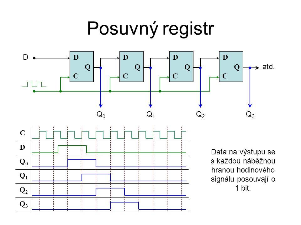 Posuvný registr C Q D C Q D C Q D C Q D Q1Q1 Q3Q3 D Q2Q2 Q0Q0 atd. Q0Q0 Q1Q1 Q2Q2 Q3Q3 C D Data na výstupu se s každou náběžnou hranou hodinového sign